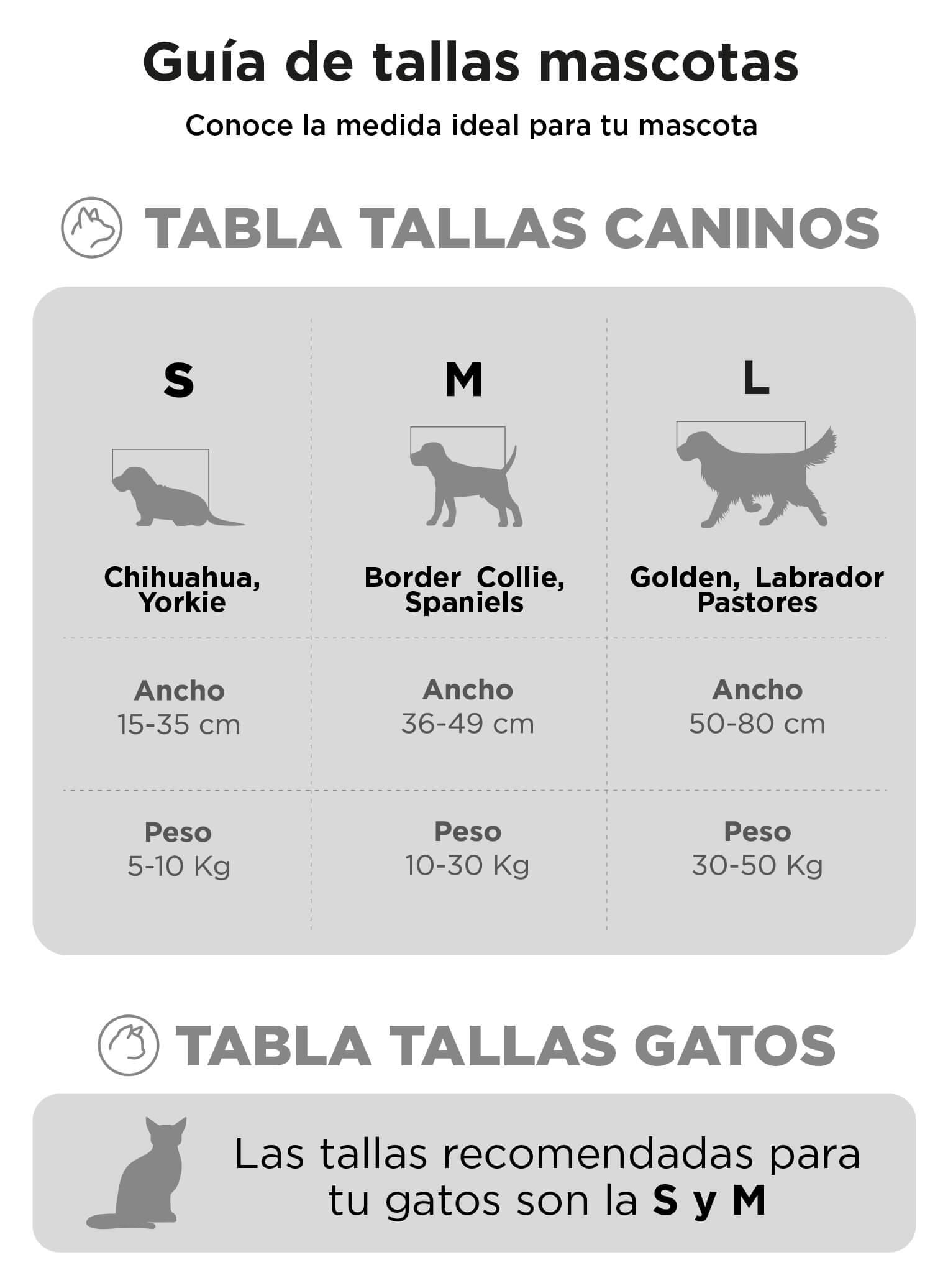 Tallas para tu mascota, guia para perros y gatos