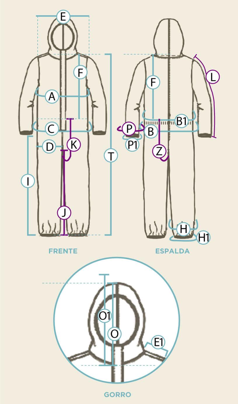Traje antifluido